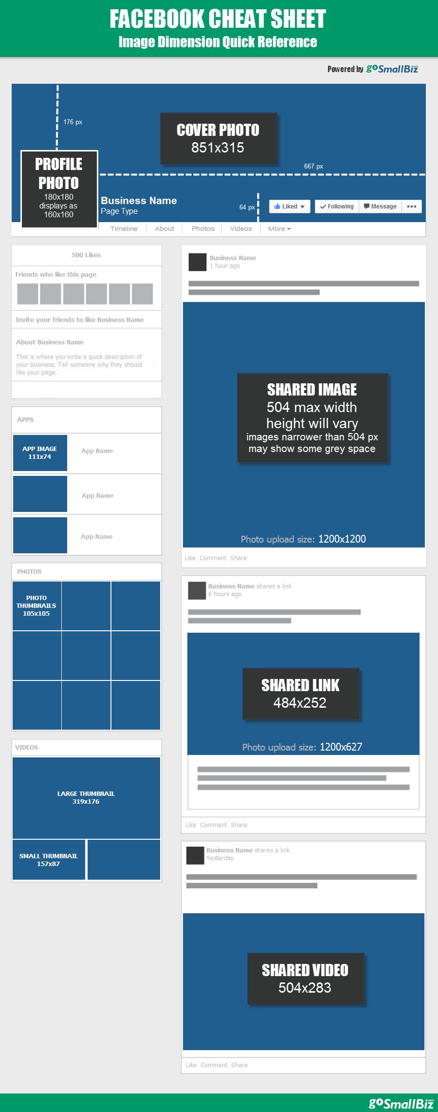 2014 Facebook Image Dimension Guide – GoSmallBiz com