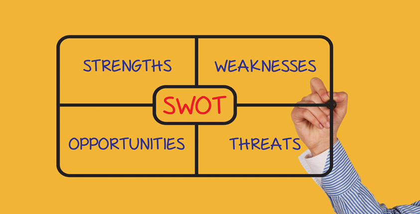 Do swot analysis business plan